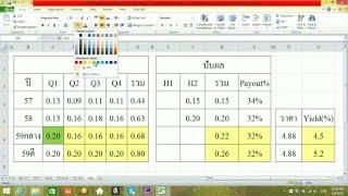 สดจาก SET Q1/2559 9 พ.ค. 2559 งบ ADVANC GUNKUL BH CSL SMART TU QLT HFT SALEE