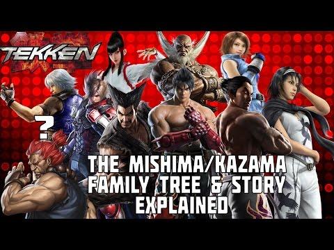Tekken - The Mishima/Kazama Family Tree & Story Explained