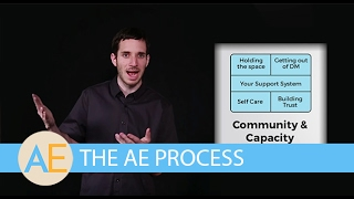 The AE Process