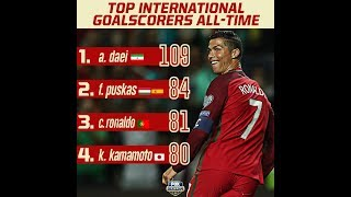 Ronaldo scored 2 goals in 2 minutes of extra time, Portugal's beautiful Egyptian Salah