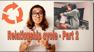 RELATIONSHIP CYCLE - Part 2     by Nand Javia