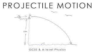 Projectile Motion & SUVAT - A-level & GCSE Physics
