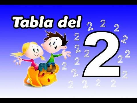TABLA DE MULTIPLICAR DEL 2 TABLA DE MULTIPLICAR PARA NIÑOS