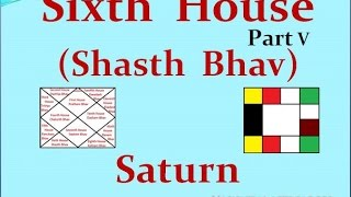 Vedic Astrology Classes - 61 Sixth House
