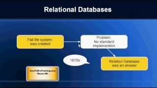 What Is NoSQL Database?