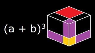 (a + b)^3 a plus b cube - Algebra identity - Geometrical explanation and Derivation