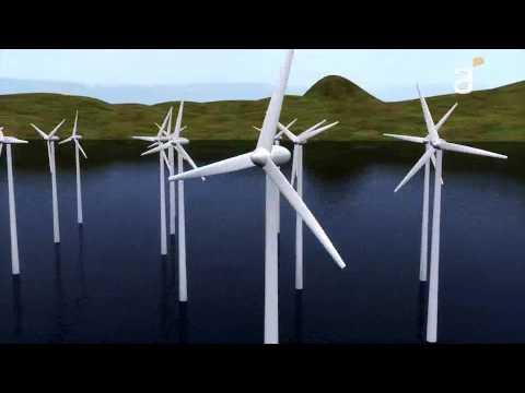 Avances Tecnológicos Energía Eólica