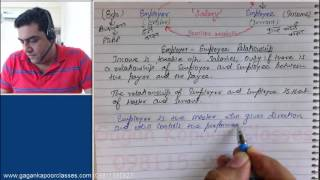 Introduction to Salary Class 1