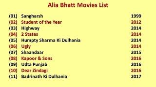 Alia Bhatt Movies List