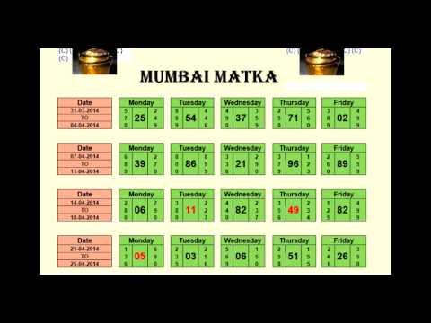http://dailymatka.com - Satta Matka, Kalyan Matka Satta, Mumbai Matka Satta, SattaMatka