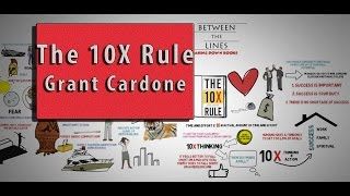The 10X Rule, by Grant Cardone | Animated Summary | Between the Lines Book Summaries and Reviews