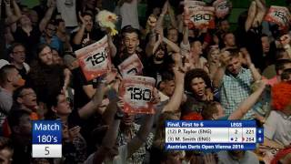 Phil Taylor v Michael Smith - 2016 Austrian Darts Open Final