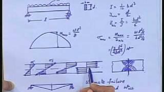 Lec-34 Method of Plastic Analysis