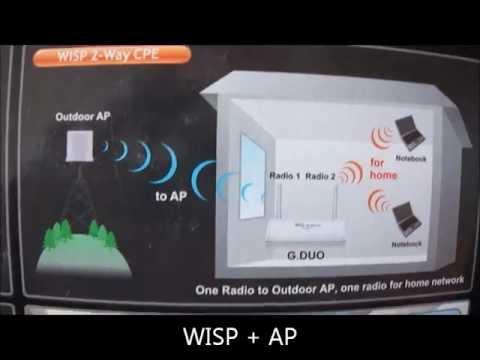 PD Compartilhar Internet Antena Rádio e Roteador AP Air Live G.Duo