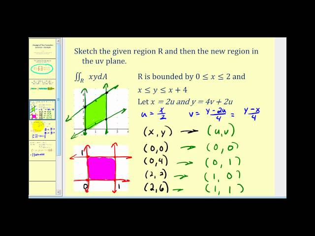 Example of a Change of Variables for a Double Integral:  Jacobian