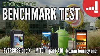 Nexian, Evercoss, MITO Android One Benchmark Test
