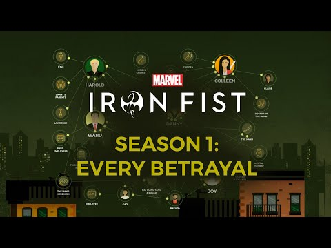 Marvel's Iron Fist: Every Betrayal in Season 1 (SPOILERS)