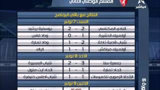 نتائج الدورة السادسة بطولة اتصالات المغرب القسم الثاني+ الترتيب
