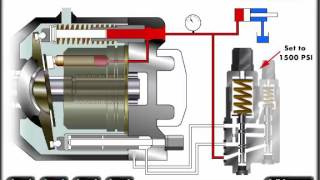 Mechanical Hydraulic Basics Course, Lesson 09, Pumps - Pressure Compensated