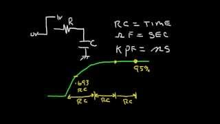 A Simple Resistor Capacitor (RC) Circuit