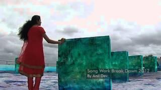Nee Premaye Naaku Chaalu work break down