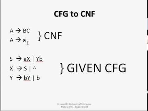 Automata Theory : Context Free Grammar (CFG) to Chomsky Normal Form (CNF) part 2