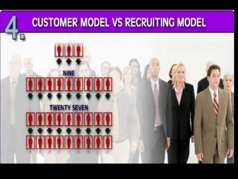 The Healthy Customer ratio model