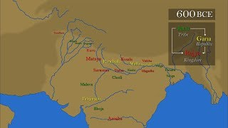 The Vedic Period of India