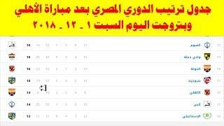 جدول ترتيب الدوري المصري بعد مباراة الاهلي و بتروجت اليوم السبت 1-12-2018