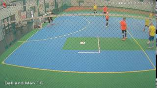 106041 Wembley Willows Sports Centre Cam5 Ball and Man FC v Goalbusters