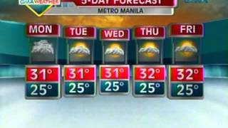 24 Oras: GMA Weather Update as of 5:47PM (September 9, 2012)
