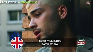 Top 40 Songs of The Week - September 23, 2017 (UK BBC CHART)