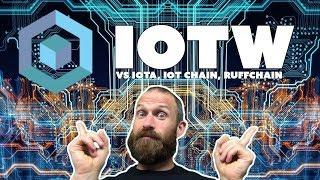 IOTW vs IOTA vs IoT Chain vs RuffChain