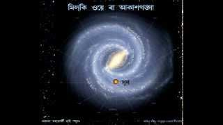 Class-V : Solar System - Orbiting of Earth & Moon