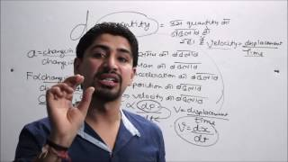 DIFFERENTIATION  EXPLAINED THE BEST WAY# 11TH PHY BY DR.AMAN SEHGAL