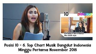 Posisi 10 - 6, Top Chart Musik Dangdut Indonesia Minggu Pertama November 2016