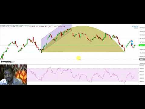 #03July Live Nifty trading analysis for 03july2018 II Nifty overview II NIFTY ANALYSIS