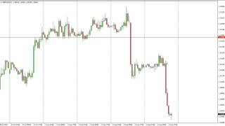 GBP/USD Technical Analysis for August 07,2017 by FXEmpire.com