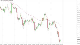 USD/JPY Technical Analysis for July 24, 2017 by FXEmpire.com