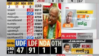 BJP Opens account in Assembly Election 2016 at Nemom | O Rajagopal responds