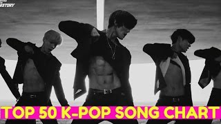 Top 50 K-Pop Songs for May 2015 (Week 4)