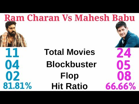Xxx Mp4 Ram Charan Vs Mahesh Babu Comparison 2018 Hit Or Flop Movie List 3gp Sex