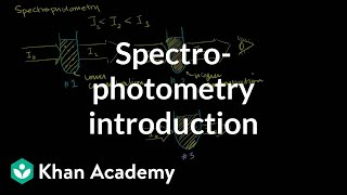 Spectrophotometry introduction | Kinetics | Chemistry | Khan Academy