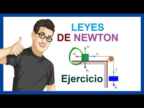 EJERCICIO LEYES DE NEWTON Aceleración fuerza de rozamiento y tensión