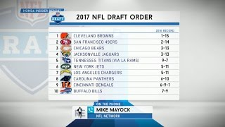 NFL Network Analyst Mike Mayock Weighs in on His NFL Mock Draft & More - 4/20/17