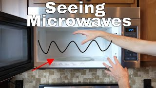 Can you See Standing Waves in a Microwave Using LIT? Glow-in-the-Dark and Microwaves Experiment
