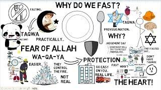 HOW TO INCREASE TAQWA BY FASTING - Nouman Ali Khan Animated