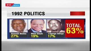 The fate of Kenya