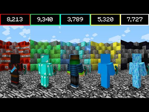 First To Mine 10 000 Blocks Wins 10 000