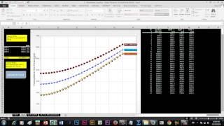 Calculando curvas VLP